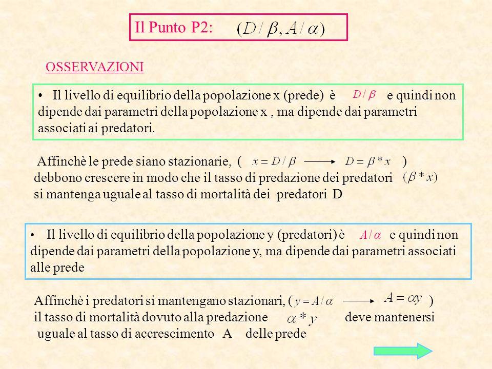 Il livello di equilibrio della popolazione x (prede) è e quindi non dipende dai parametri della popolazione x, ma dipende dai parametri associati ai p