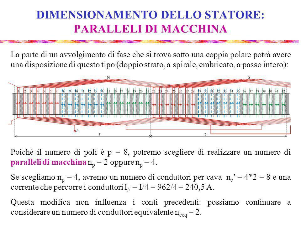 DIMENSIONAMENTO DELLO STATORE: PARALLELI DI MACCHINA La parte di un avvolgimento di fase che si trova sotto una coppia polare potrà avere una disposizione di questo tipo (doppio strato, a spirale, embricato, a passo intero): Poiché il numero di poli è p = 8, potremo scegliere di realizzare un numero di paralleli di macchina n p = 2 oppure n p = 4.
