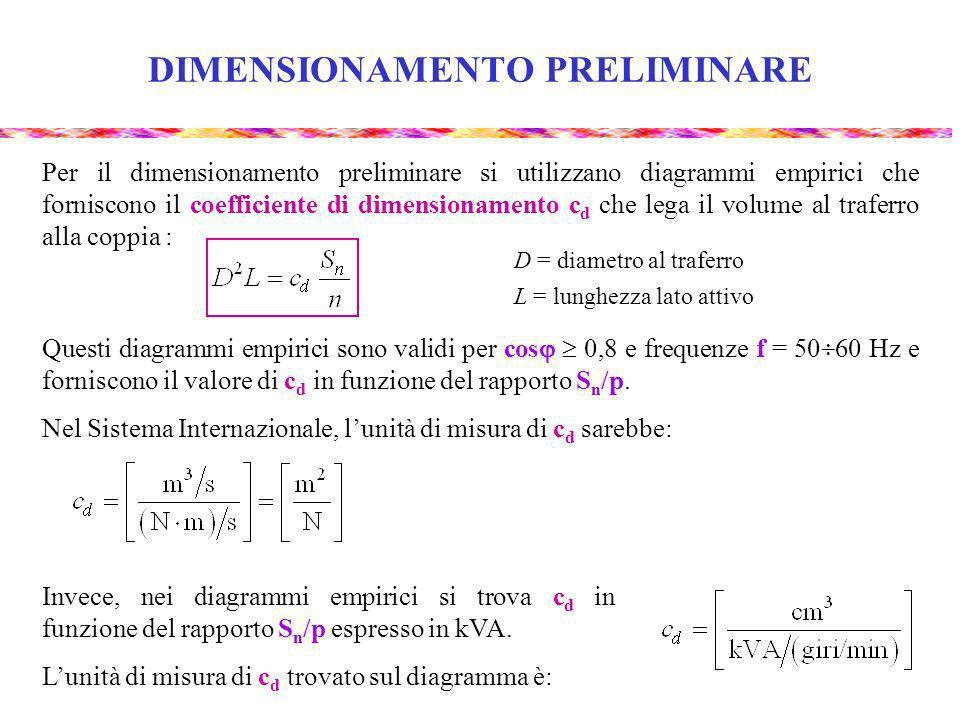 DIMENSIONAMENTO PRELIMINARE Nel nostro caso troviamo: Ricaviamo il volume: Fissato il valore del volume D 2 L, occorre scegliere il rapporto L/D che determina la forma della macchina.