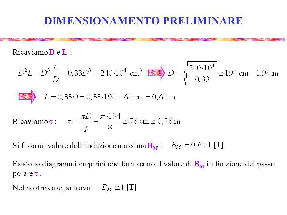 DIMENSIONAMENTO DELLO STATORE Ipotizzando una distribuzione di B al traferro sinusoidale, si calcola il flusso utile per polo: Per questo calcolo dobbiamo riportarci alle unità di misura del Sistema Internazionale, cioè esprimere L e D in m: Calcoliamo ora il numero di conduttori per fase N, ponendo in prima approssimazione k f f a 1: