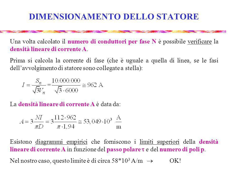 DIMENSIONAMENTO DELLO STATORE Una volta calcolato il numero di conduttori per fase N è possibile verificare la densità lineare di corrente A.