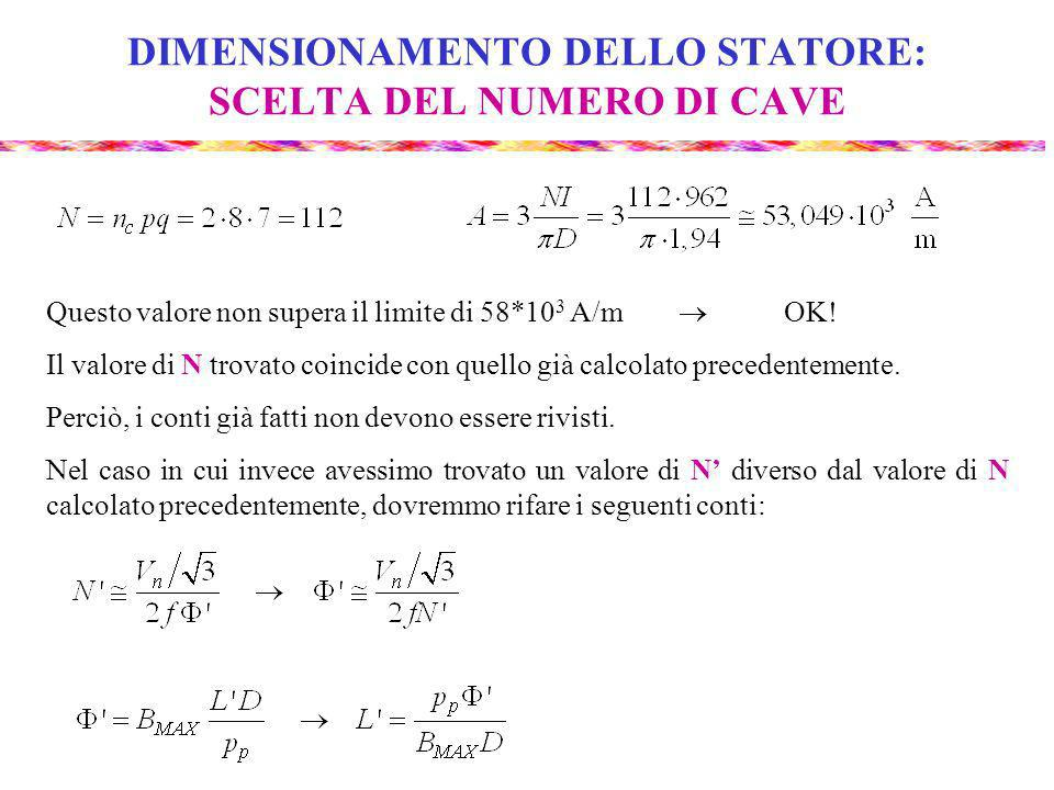 DIMENSIONAMENTO DELLO STATORE: SCELTA DEL NUMERO DI CAVE Questo valore non supera il limite di 58*10 3 A/m OK.