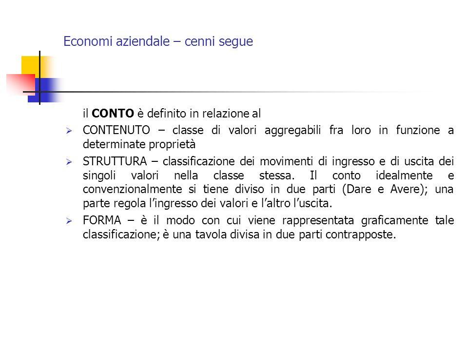 Economi aziendale – cenni segue il CONTO è definito in relazione al CONTENUTO – classe di valori aggregabili fra loro in funzione a determinate propri
