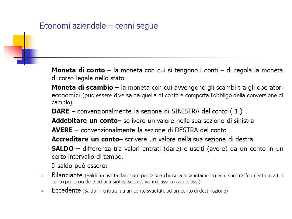 Economi aziendale – cenni segue Moneta di conto – la moneta con cui si tengono i conti – di regola la moneta di corso legale nello stato. Moneta di sc