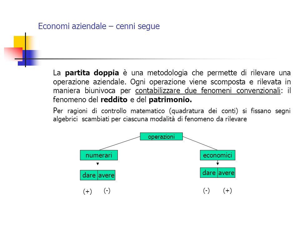 Economi aziendale – cenni segue La partita doppia è una metodologia che permette di rilevare una operazione aziendale. Ogni operazione viene scomposta