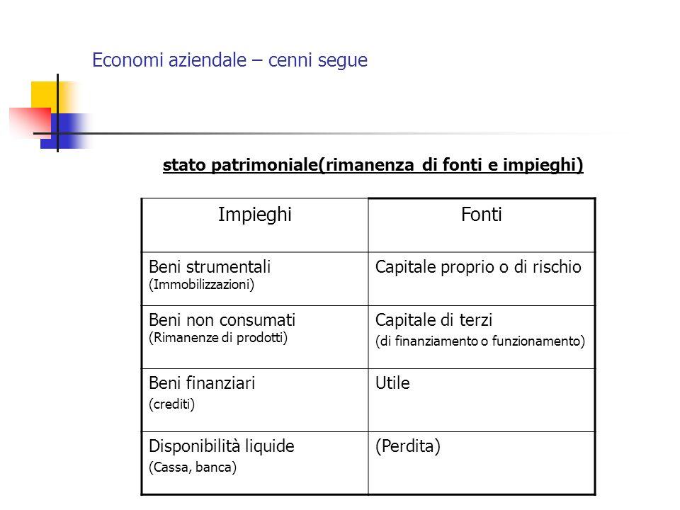 Economi aziendale – cenni segue stato patrimoniale(rimanenza di fonti e impieghi) ImpieghiFonti Beni strumentali (Immobilizzazioni) Capitale proprio o
