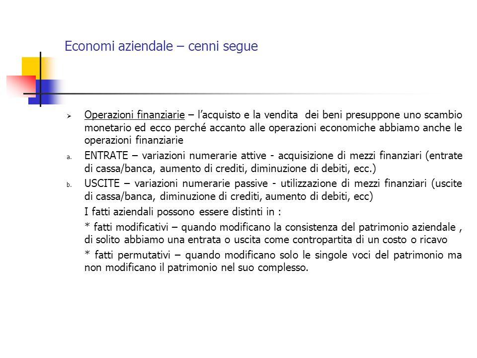 Economi aziendale – cenni segue Operazioni finanziarie – lacquisto e la vendita dei beni presuppone uno scambio monetario ed ecco perché accanto alle