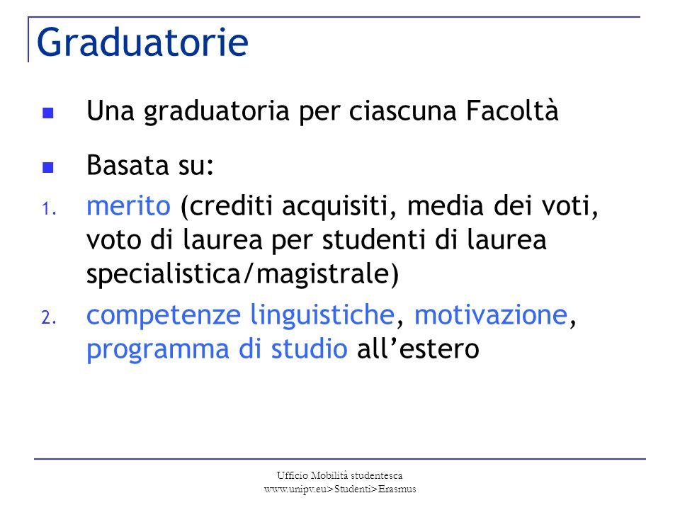 Ufficio Mobilità studentesca www.unipv.eu>Studenti>Erasmus Graduatorie Una graduatoria per ciascuna Facoltà Basata su: 1. merito (crediti acquisiti, m