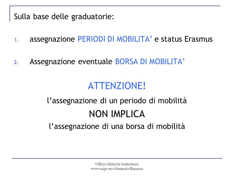 Ufficio Mobilità studentesca www.unipv.eu>Studenti>Erasmus Sulla base delle graduatorie: 1. assegnazione PERIODI DI MOBILITA e status Erasmus 2. Asseg