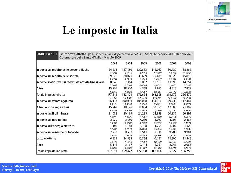 Scienza delle finanze 3/ed Harvey S. Rosen, Ted Gayer Copyright © 2010- The McGraw-Hill Companies srl Le imposte in Italia