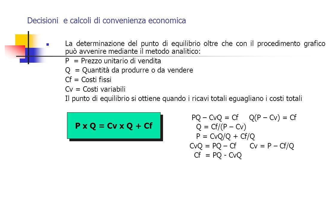 Decisioni e calcoli di convenienza economica La determinazione del punto di equilibrio oltre che con il procedimento grafico può avvenire mediante il
