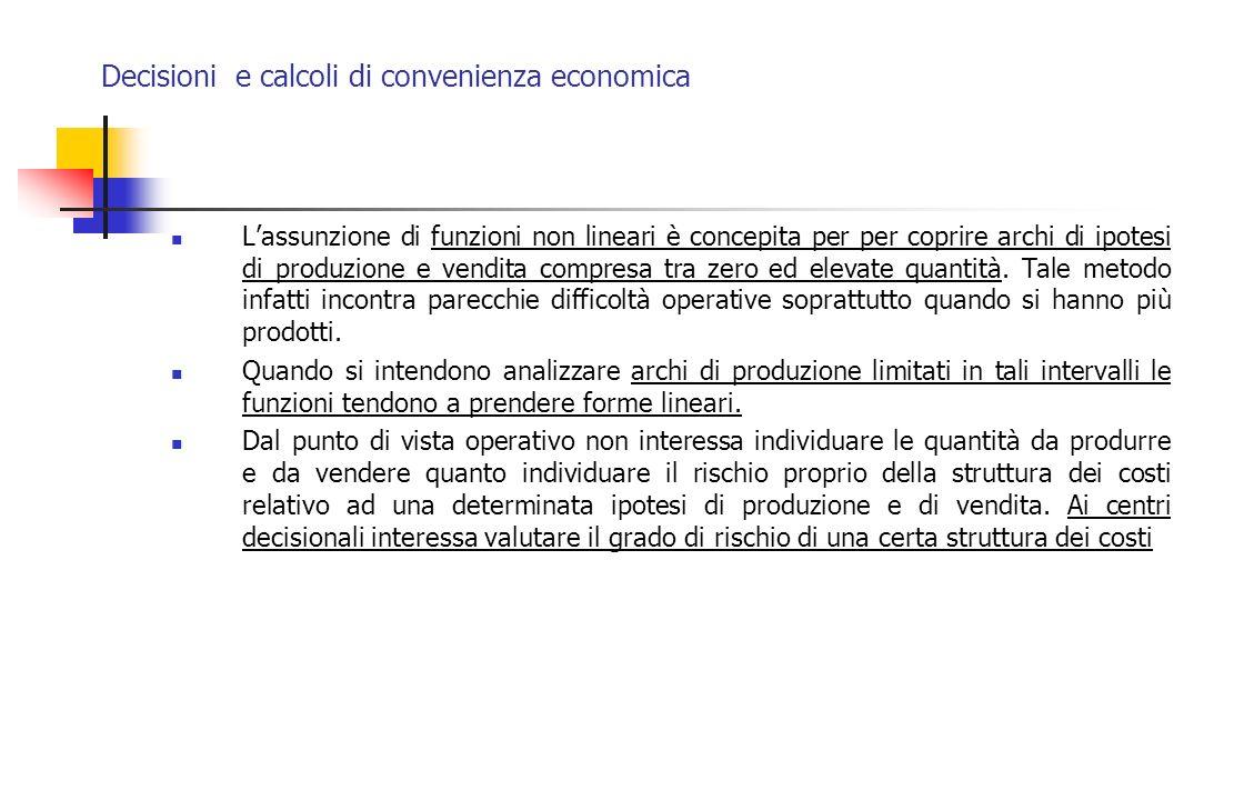 Decisioni e calcoli di convenienza economica Lassunzione di funzioni non lineari è concepita per per coprire archi di ipotesi di produzione e vendita