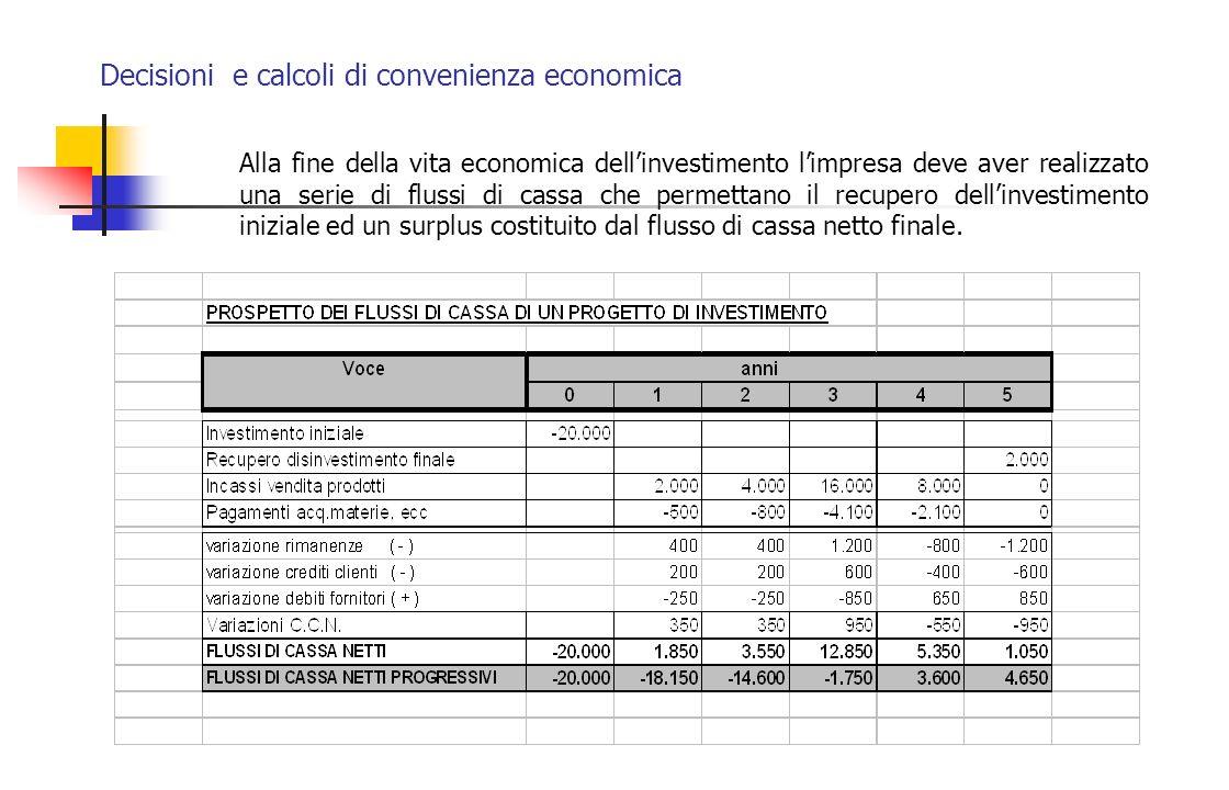 Decisioni e calcoli di convenienza economica Alla fine della vita economica dellinvestimento limpresa deve aver realizzato una serie di flussi di cass