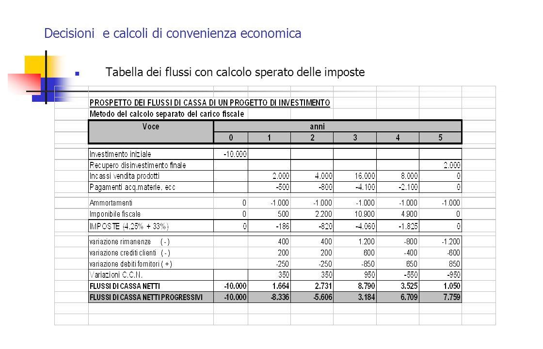 Decisioni e calcoli di convenienza economica Tabella dei flussi con calcolo sperato delle imposte