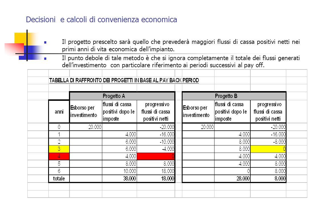 Decisioni e calcoli di convenienza economica Il progetto prescelto sarà quello che prevederà maggiori flussi di cassa positivi netti nei primi anni di