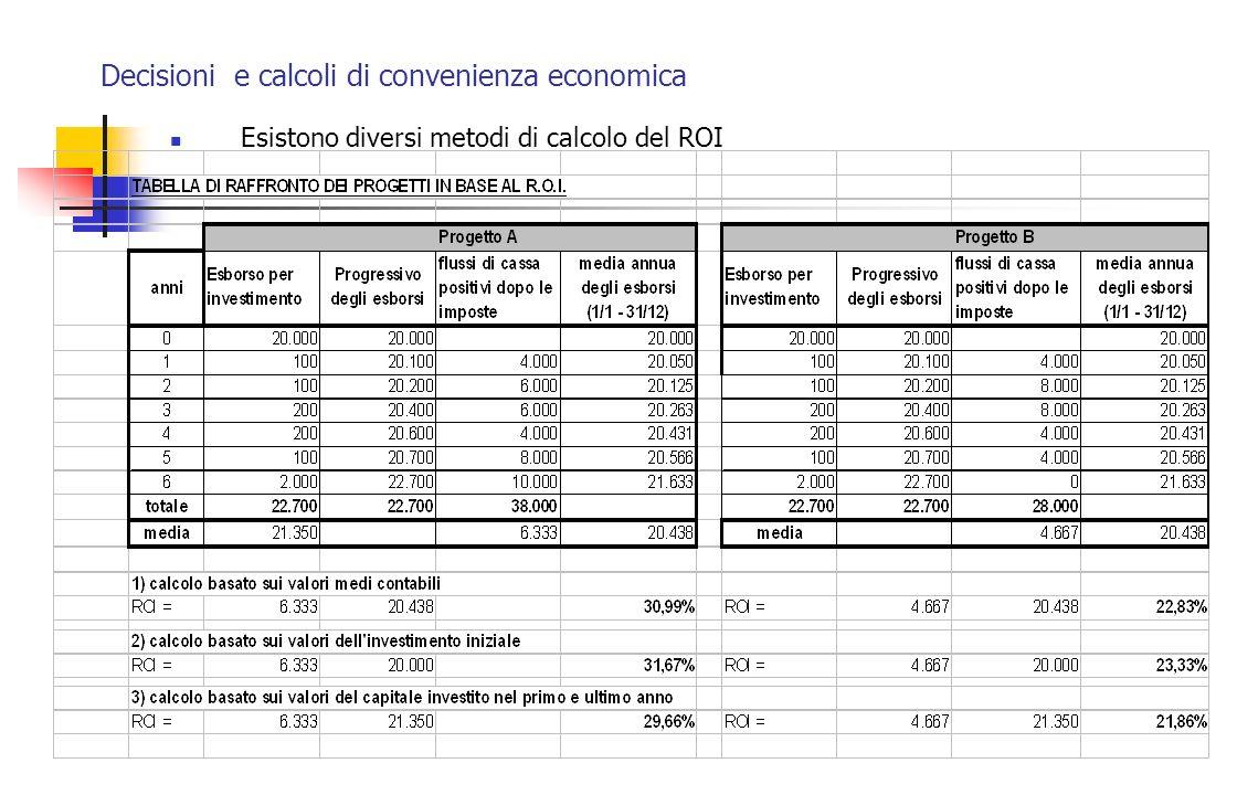 Decisioni e calcoli di convenienza economica Esistono diversi metodi di calcolo del ROI