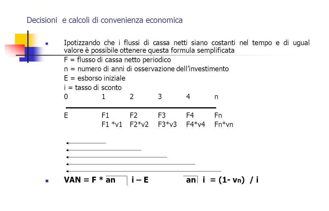 Decisioni e calcoli di convenienza economica Ipotizzando che i flussi di cassa netti siano costanti nel tempo e di ugual valore è possibile ottenere q