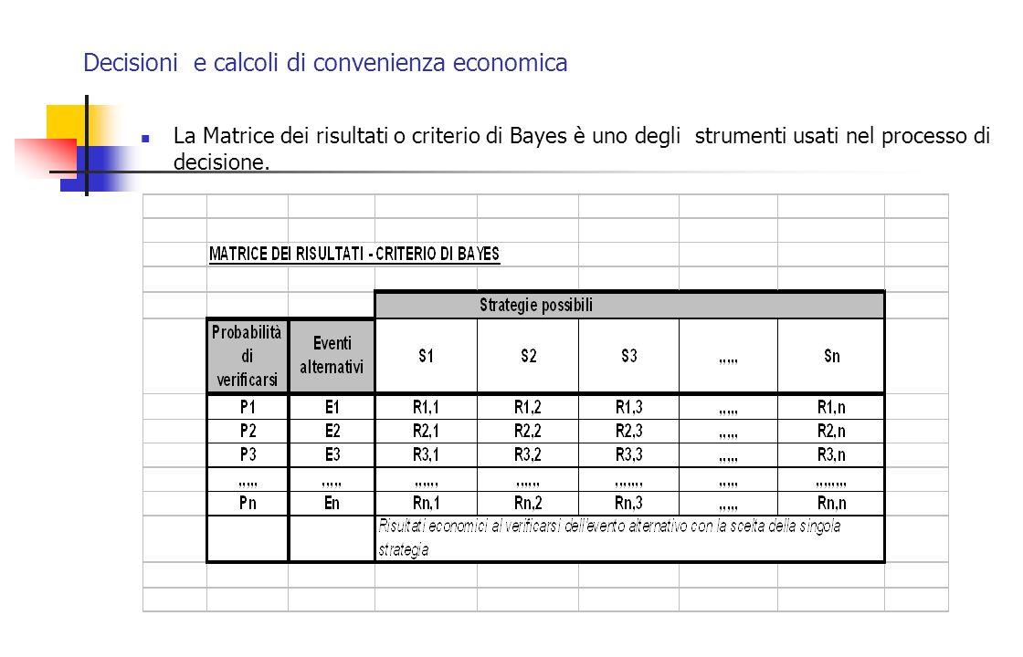 Decisioni e calcoli di convenienza economica La Matrice dei risultati o criterio di Bayes è uno degli strumenti usati nel processo di decisione.
