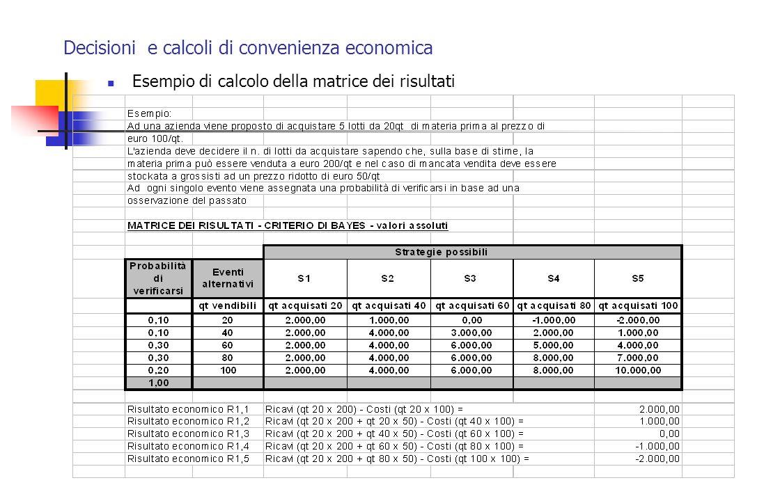 Decisioni e calcoli di convenienza economica RETURN ON INVESTMENT– R.O.I.