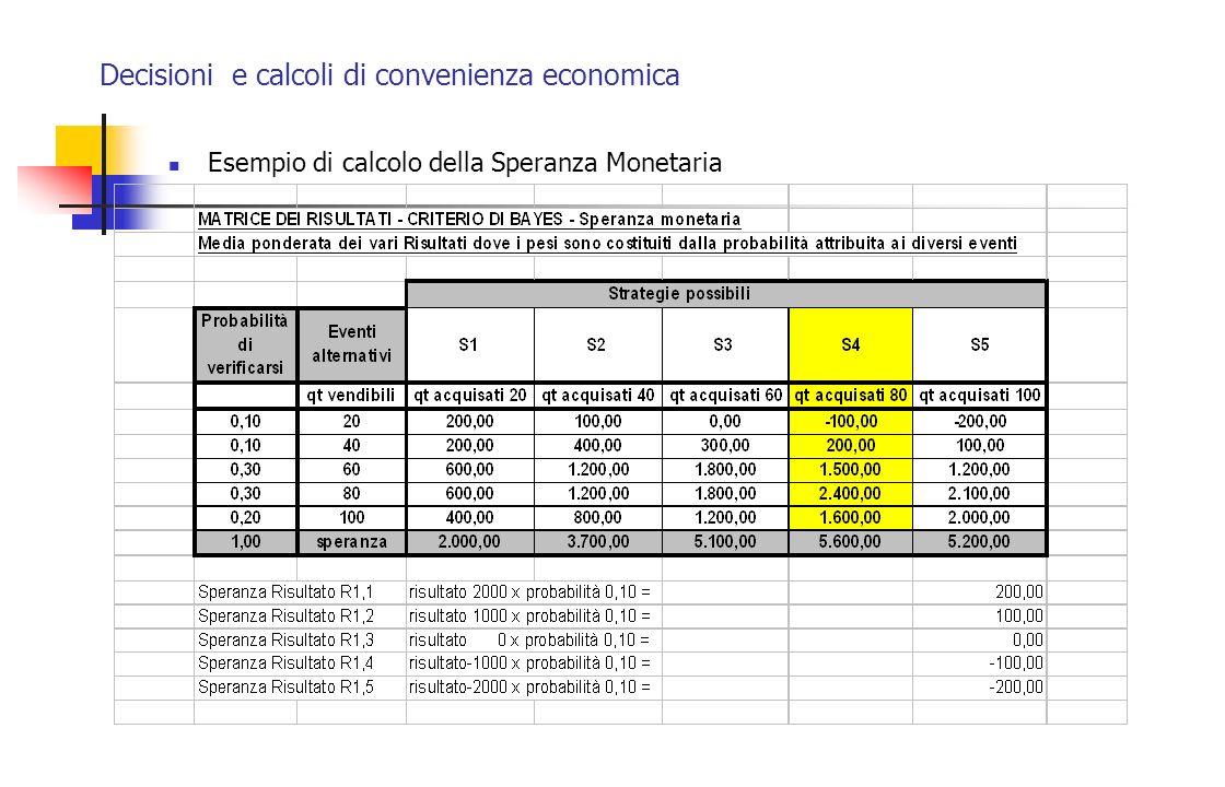 Decisioni e calcoli di convenienza economica Esempio di calcolo della Speranza Monetaria