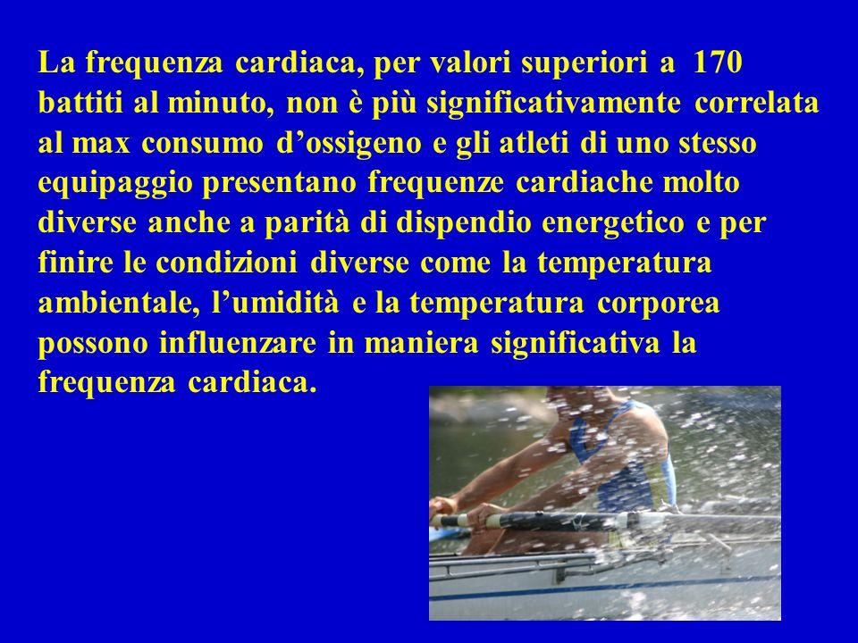 La frequenza cardiaca, per valori superiori a 170 battiti al minuto, non è più significativamente correlata al max consumo dossigeno e gli atleti di u