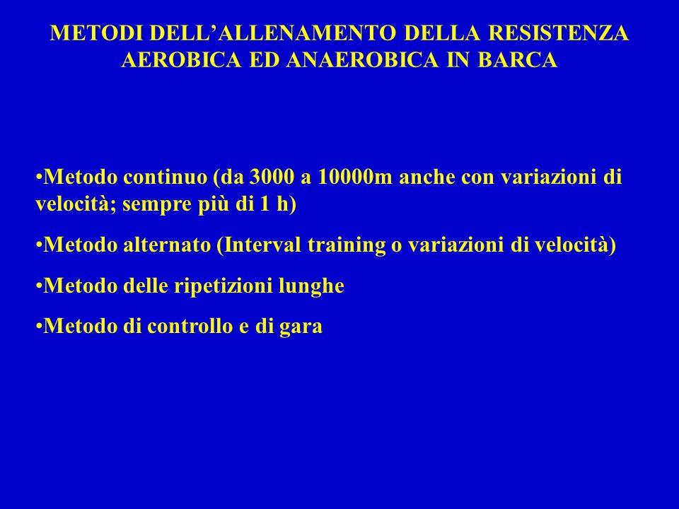 METODI DELLALLENAMENTO DELLA RESISTENZA AEROBICA ED ANAEROBICA IN BARCA Metodo continuo (da 3000 a 10000m anche con variazioni di velocità; sempre più