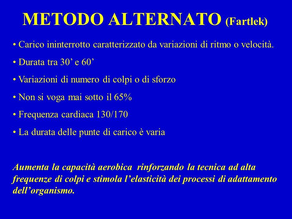 METODO ALTERNATO (Fartlek) Carico ininterrotto caratterizzato da variazioni di ritmo o velocità. Durata tra 30 e 60 Variazioni di numero di colpi o di