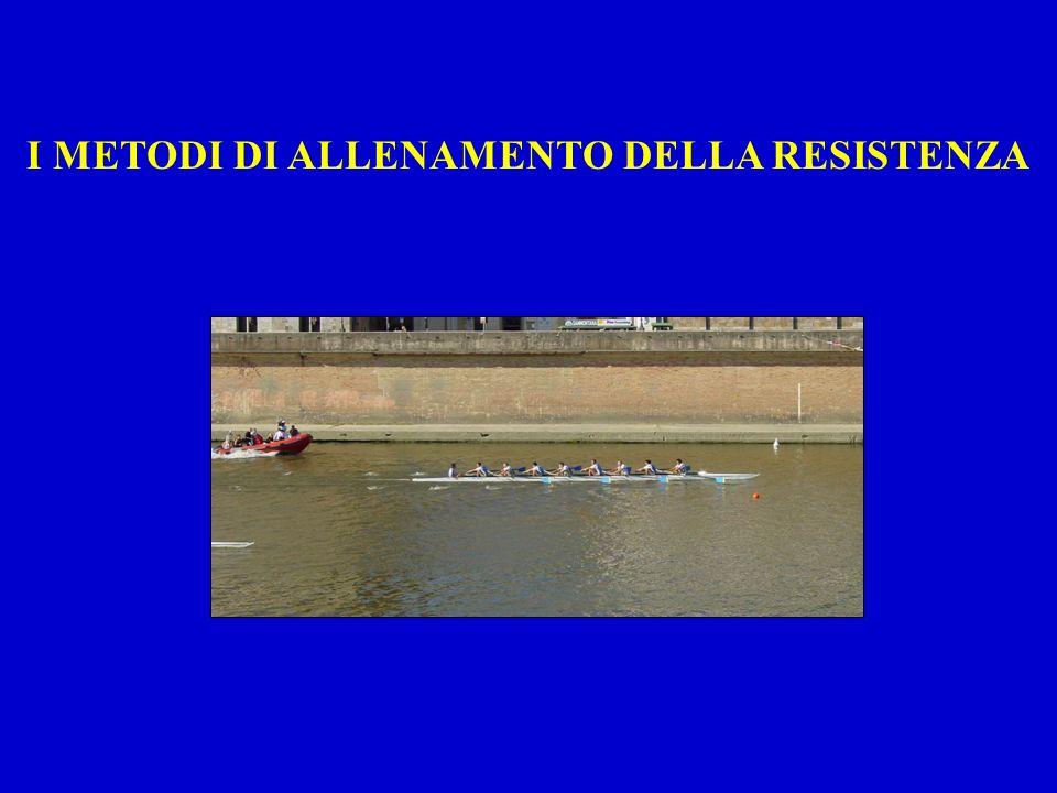 I METODI DI ALLENAMENTO DELLA RESISTENZA