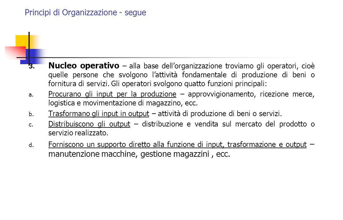 Principi di Organizzazione - segue 3. Nucleo operativo – alla base dellorganizzazione troviamo gli operatori, cioè quelle persone che svolgono lattivi