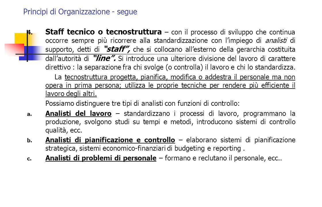 Principi di Organizzazione - segue 4. Staff tecnico o tecnostruttura – con il processo di sviluppo che continua occorre sempre più ricorrere alla stan