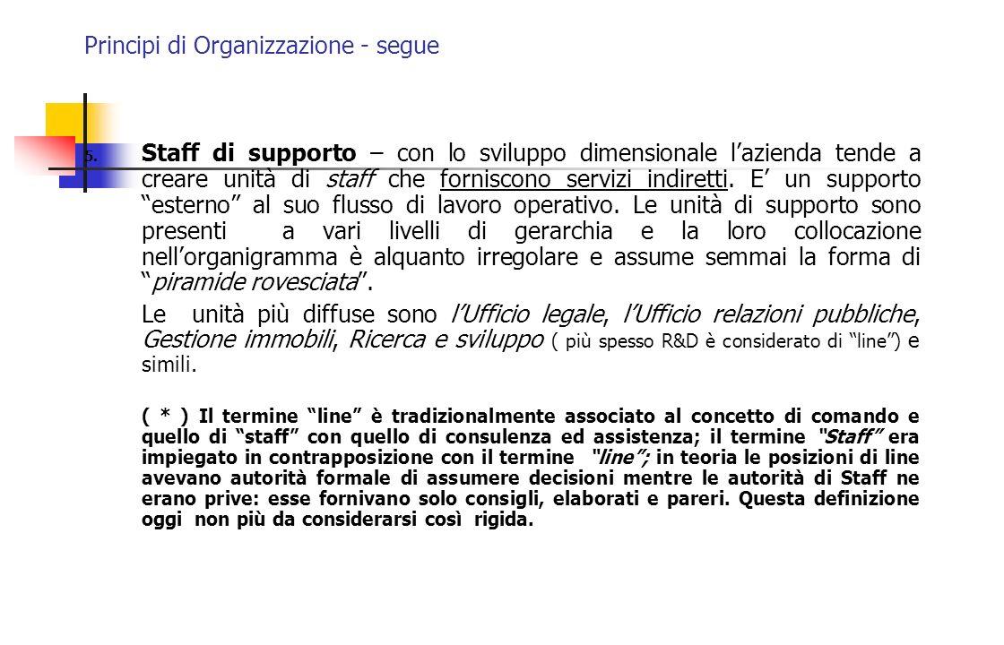 Principi di Organizzazione - segue 5. Staff di supporto – con lo sviluppo dimensionale lazienda tende a creare unità di staff che forniscono servizi i