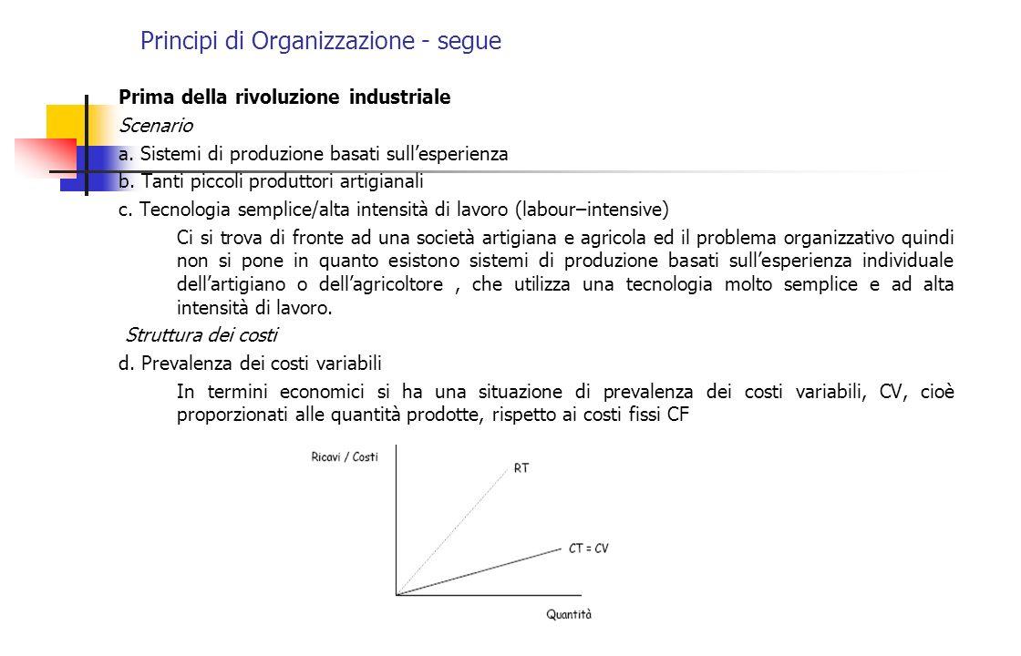 Principi di Organizzazione - segue Prima della rivoluzione industriale Scenario a. Sistemi di produzione basati sullesperienza b. Tanti piccoli produt
