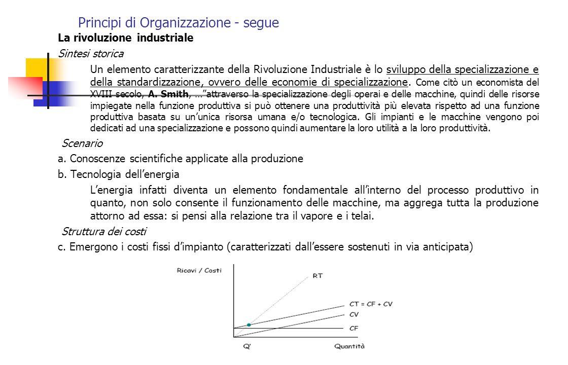 Principi di Organizzazione - segue La rivoluzione industriale Sintesi storica Un elemento caratterizzante della Rivoluzione Industriale è lo sviluppo
