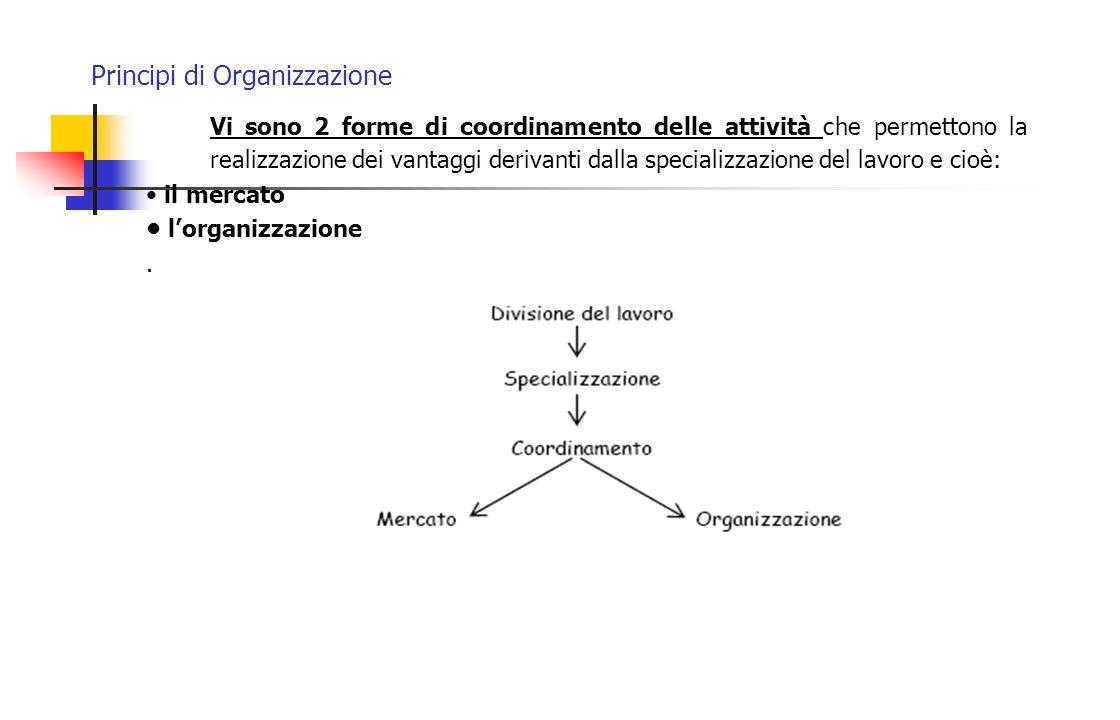 Principi di Organizzazione Vi sono 2 forme di coordinamento delle attività che permettono la realizzazione dei vantaggi derivanti dalla specializzazio