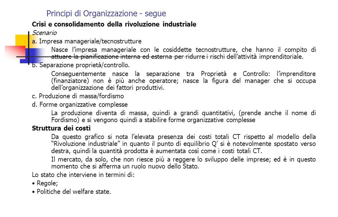 Principi di Organizzazione - segue Crisi e consolidamento della rivoluzione industriale Scenario a. Impresa manageriale/tecnostrutture Nasce limpresa