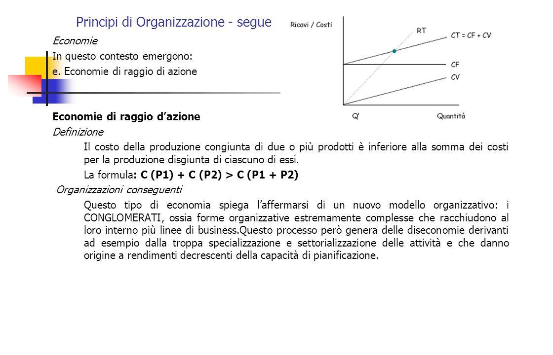 Principi di Organizzazione - segue Economie In questo contesto emergono: e. Economie di raggio di azione Economie di raggio dazione Definizione Il cos