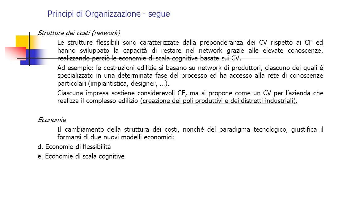 Principi di Organizzazione - segue Struttura dei costi (network) Le strutture flessibili sono caratterizzate dalla preponderanza dei CV rispetto ai CF