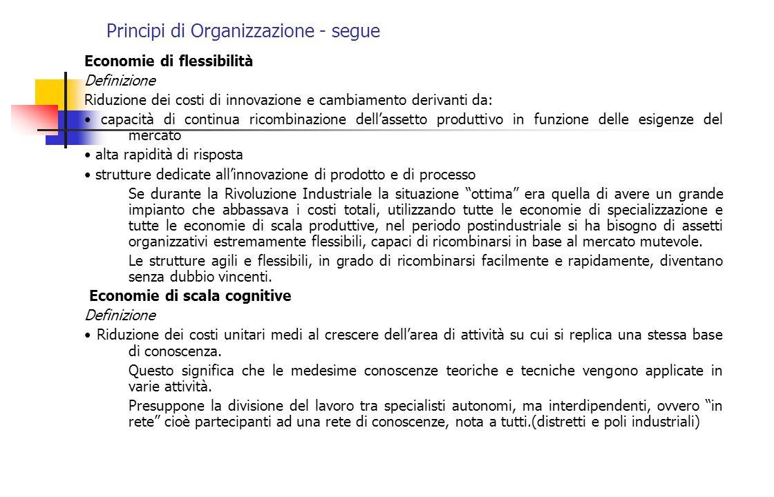 Principi di Organizzazione - segue Economie di flessibilità Definizione Riduzione dei costi di innovazione e cambiamento derivanti da: capacità di con