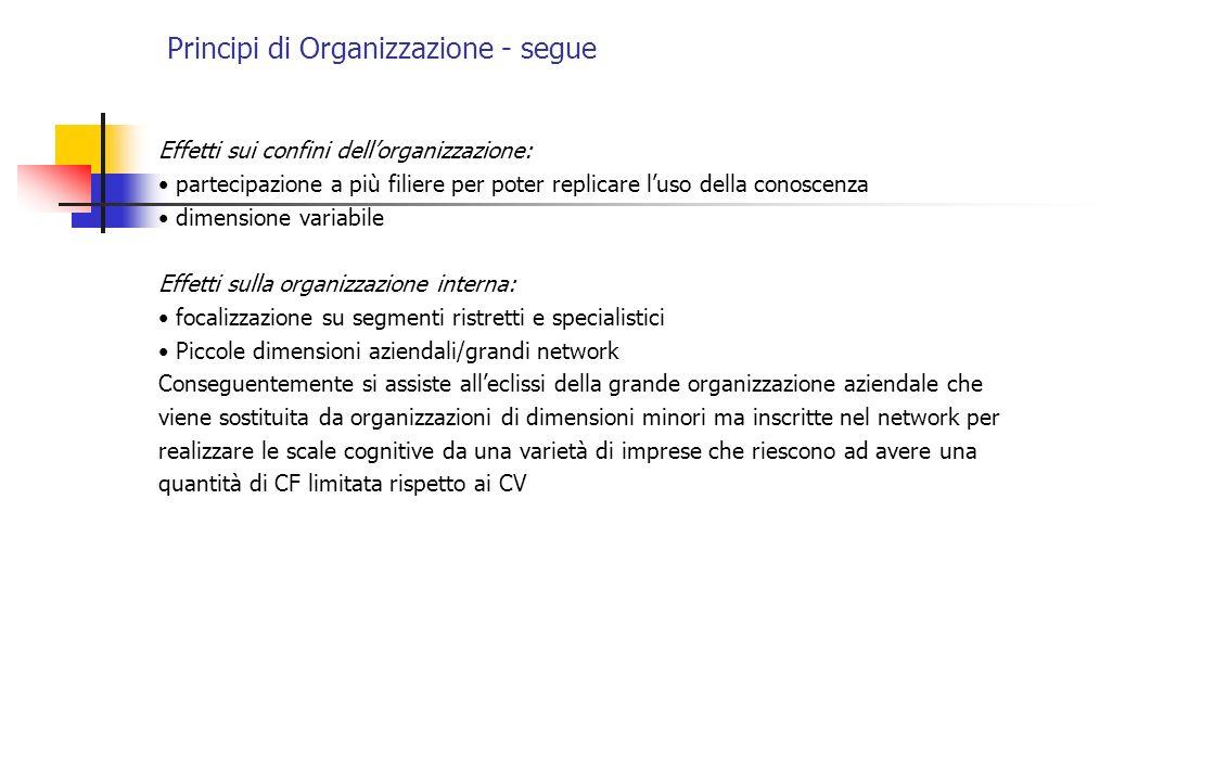 Principi di Organizzazione - segue Effetti sui confini dellorganizzazione: partecipazione a più filiere per poter replicare luso della conoscenza dime