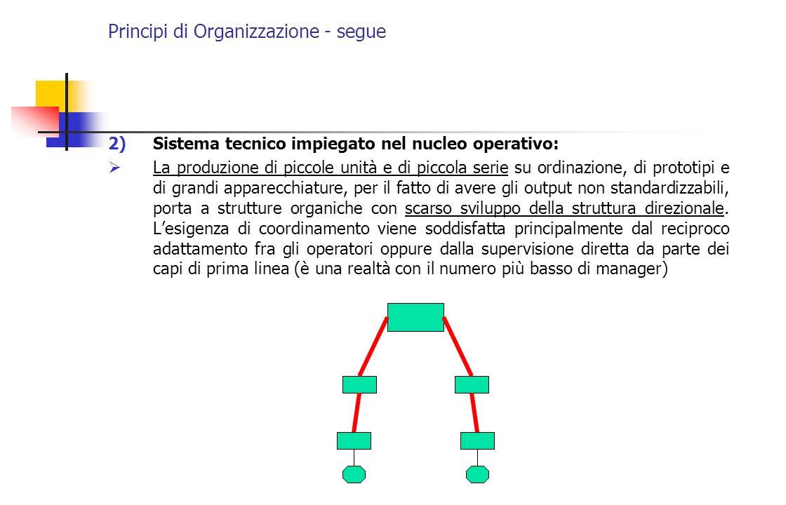 Principi di Organizzazione - segue 2)Sistema tecnico impiegato nel nucleo operativo: La produzione di piccole unità e di piccola serie su ordinazione,
