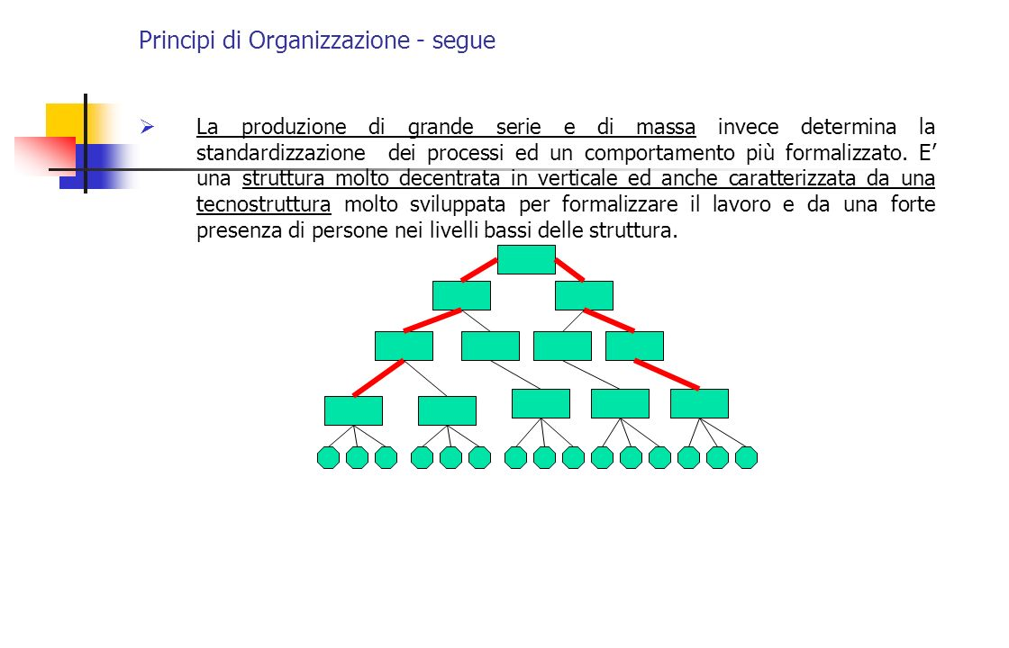 Principi di Organizzazione - segue La produzione di grande serie e di massa invece determina la standardizzazione dei processi ed un comportamento più