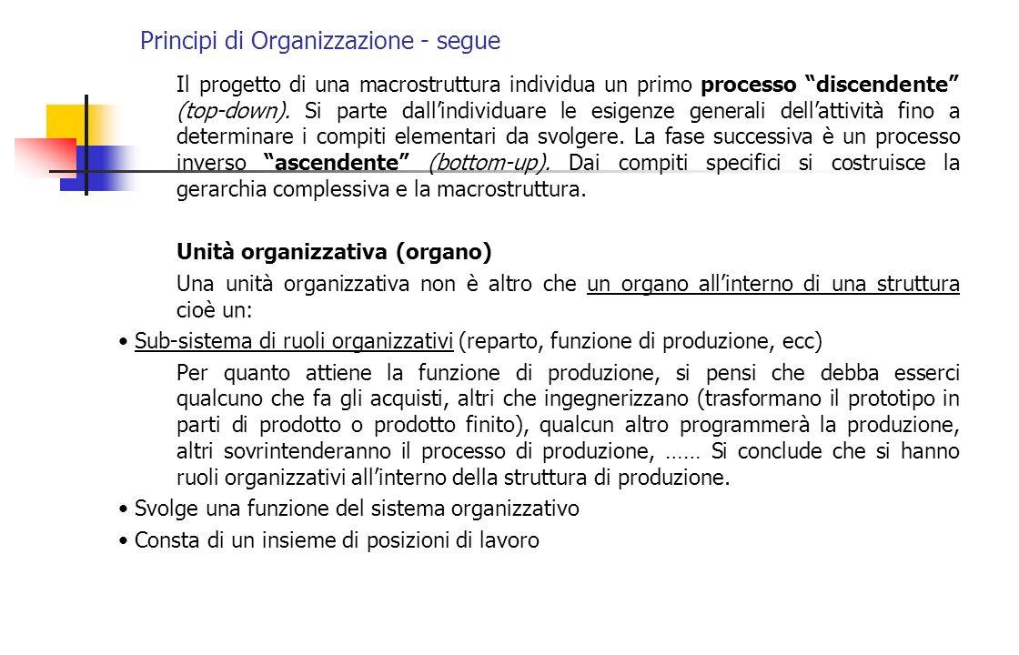 Principi di Organizzazione - segue Il progetto di una macrostruttura individua un primo processo discendente (top-down). Si parte dallindividuare le e