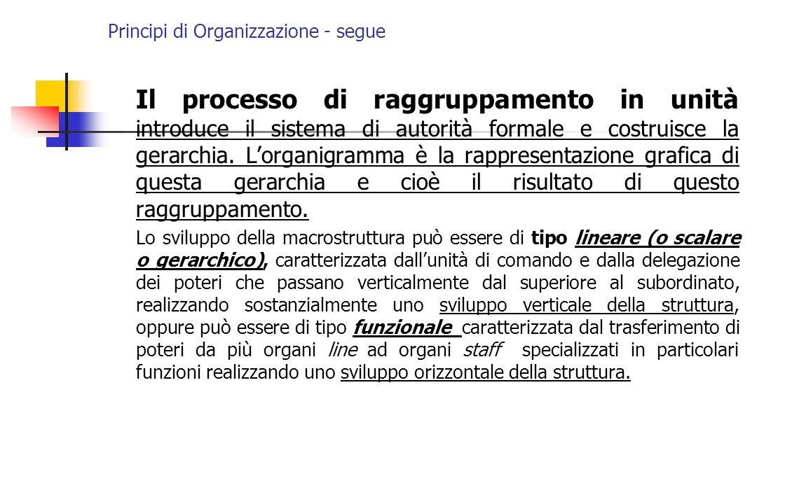 Principi di Organizzazione - segue Il processo di raggruppamento in unità introduce il sistema di autorità formale e costruisce la gerarchia. Lorganig