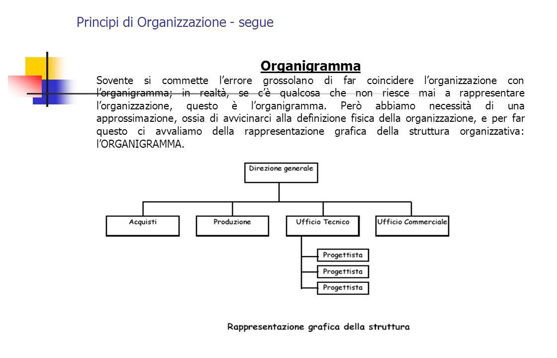 Principi di Organizzazione - segue Organigramma Sovente si commette lerrore grossolano di far coincidere lorganizzazione con lorganigramma; in realtà,