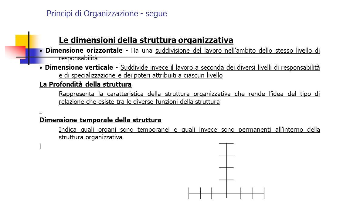 Principi di Organizzazione - segue Le dimensioni della struttura organizzativa Dimensione orizzontale - Ha una suddivisione del lavoro nellambito dell