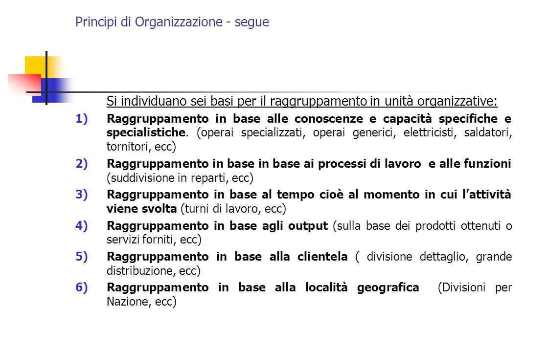Principi di Organizzazione - segue Si individuano sei basi per il raggruppamento in unità organizzative: 1)Raggruppamento in base alle conoscenze e ca
