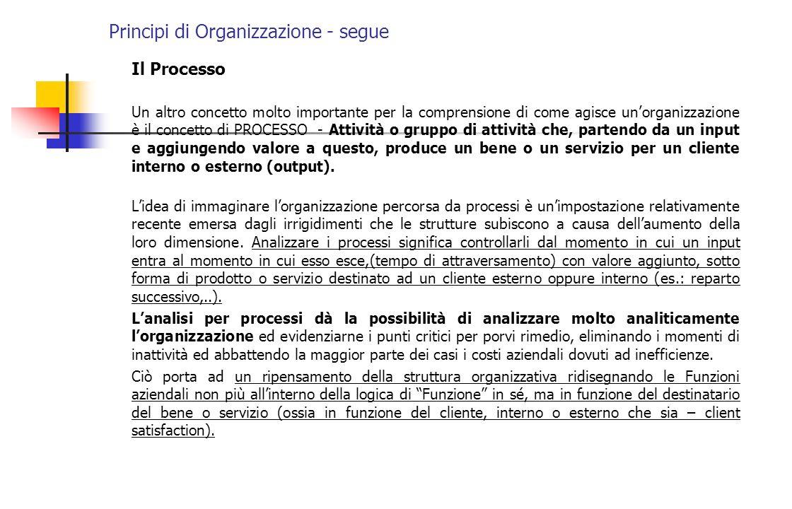 Principi di Organizzazione - segue Il Processo Un altro concetto molto importante per la comprensione di come agisce unorganizzazione è il concetto di