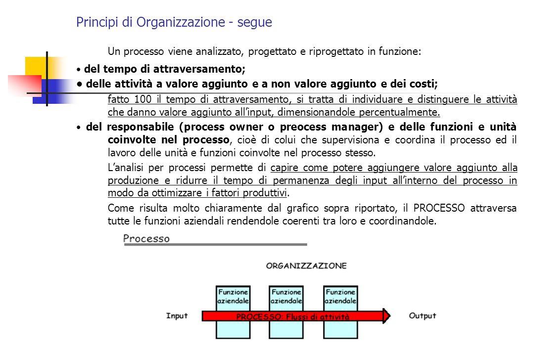 Principi di Organizzazione - segue Un processo viene analizzato, progettato e riprogettato in funzione: del tempo di attraversamento; delle attività a