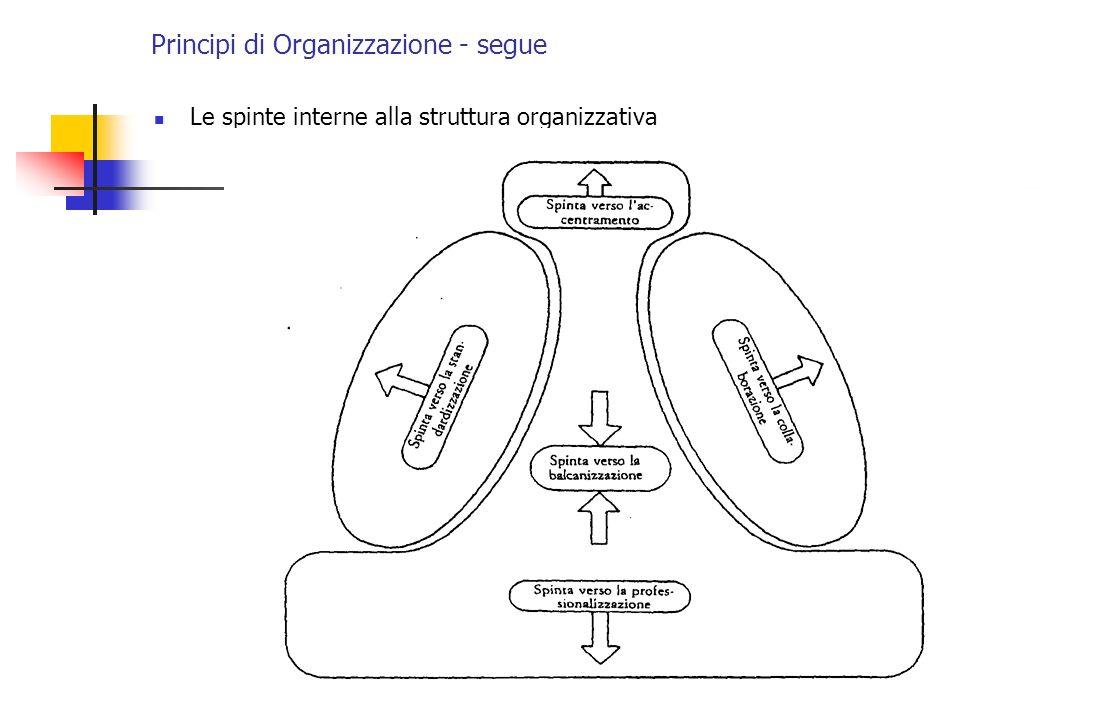 Principi di Organizzazione - segue Le spinte interne alla struttura organizzativa
