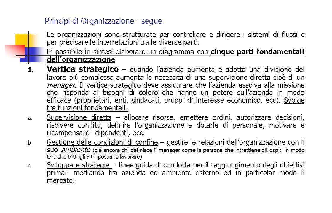 Principi di Organizzazione - segue Le organizzazioni sono strutturate per controllare e dirigere i sistemi di flussi e per precisare le interrelazioni
